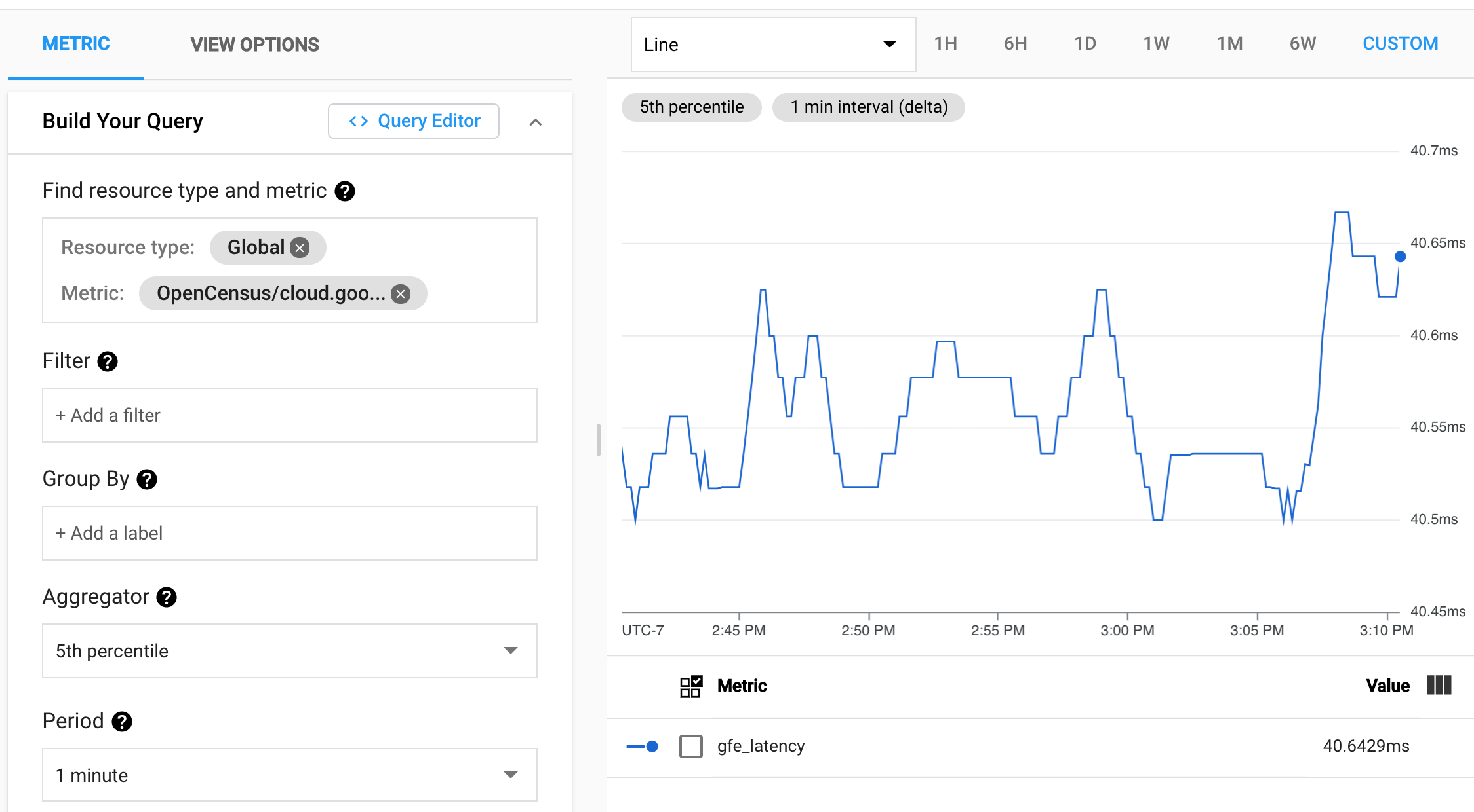 Cloud Monitoring Google Front End latency