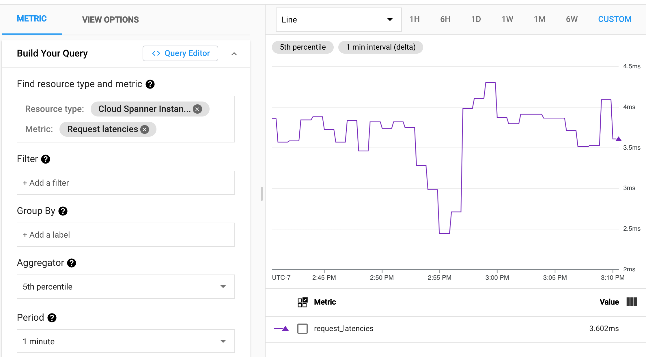 Cloud Monitoring API request latency