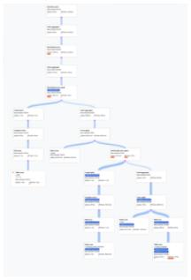 Miniatura de la captura de pantalla del plan visual