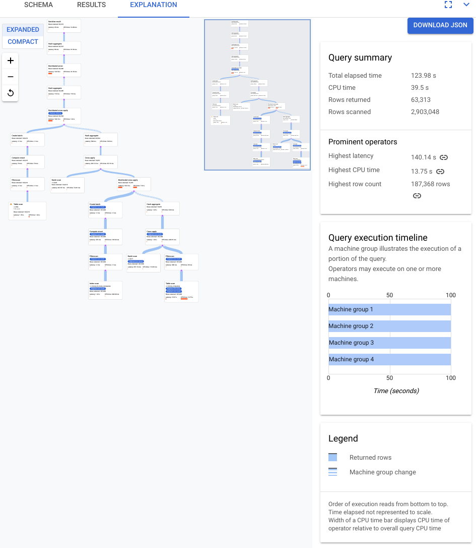 Visor de reproducción de consultas que muestra una explicación visual de la consulta original