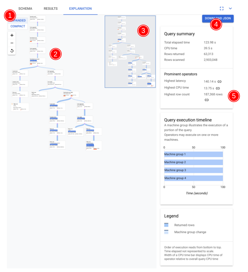 Annotated query plan visualizer