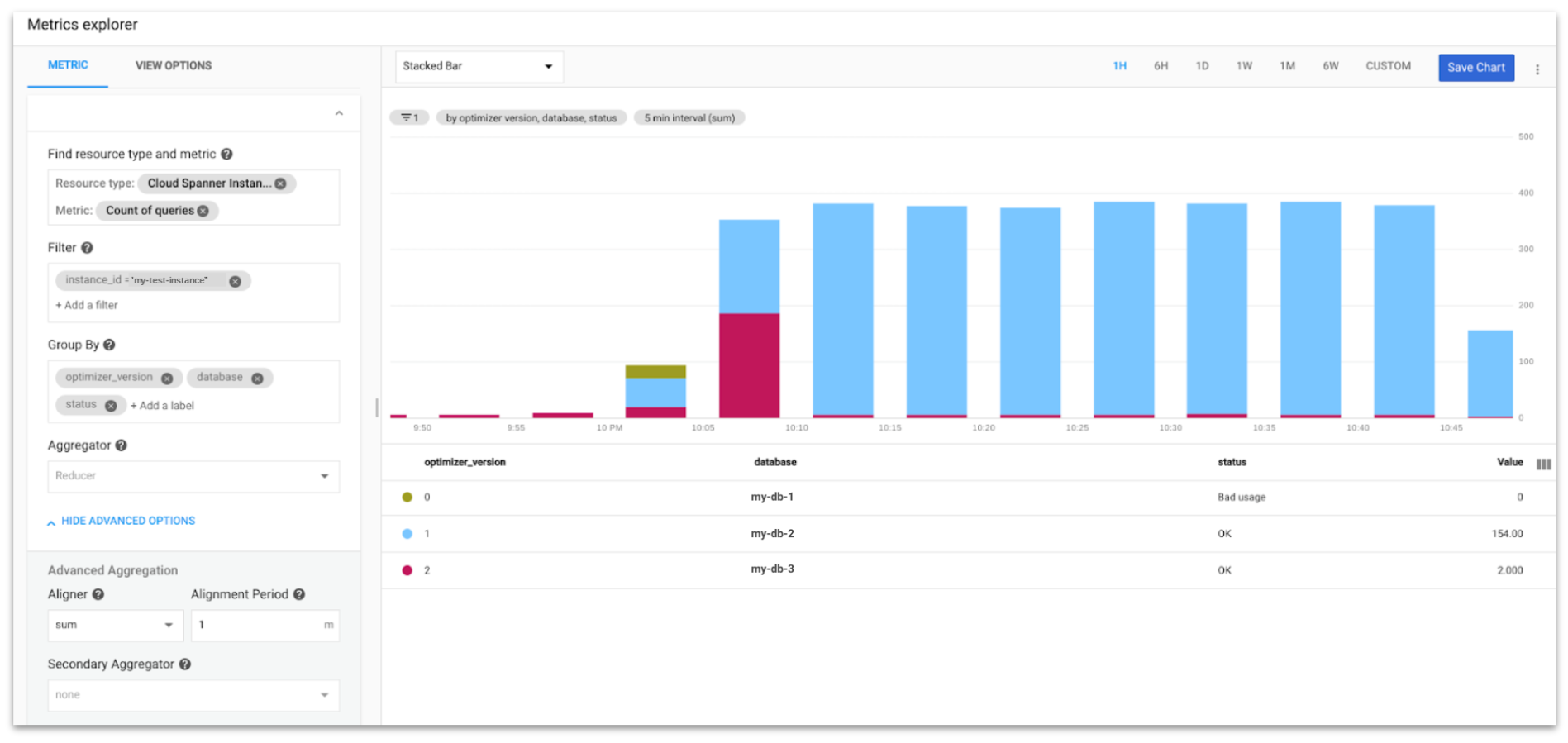 Queries count in Metrics Explorer grouped by query optimizer version