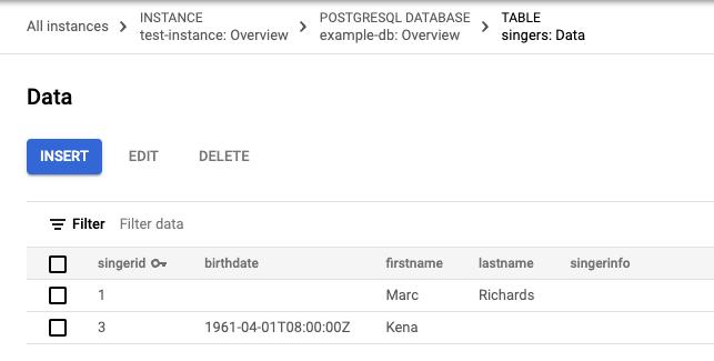 Captura de tela dos dados da tabela Singers com duas linhas. A linha para SingerId 2 desapareceu