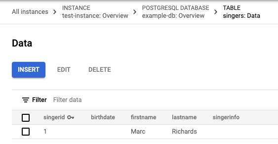 Captura de tela dos dados da tabela Singers com uma linha