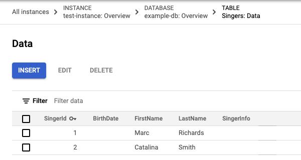 Captura de pantalla de los datos de la tabla Cantantes (Singers) con dos filas