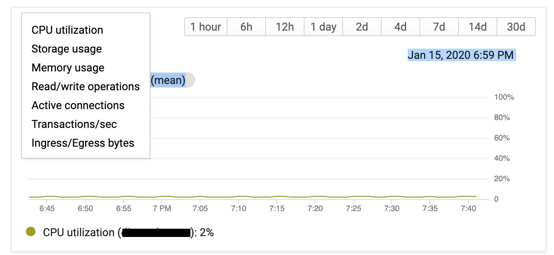 Captura de tela mostrando lista suspensa para seleção de métricas.