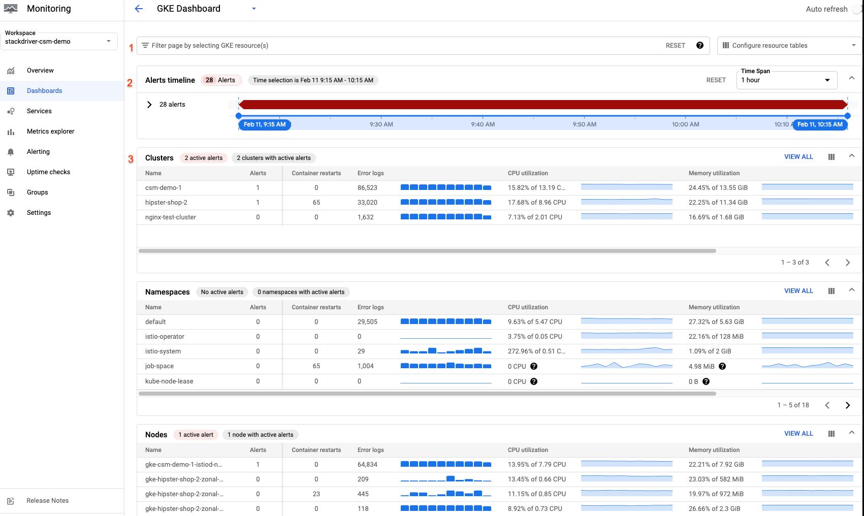 Muestra la vista tabular del panel de operaciones de KubernetesEngine.