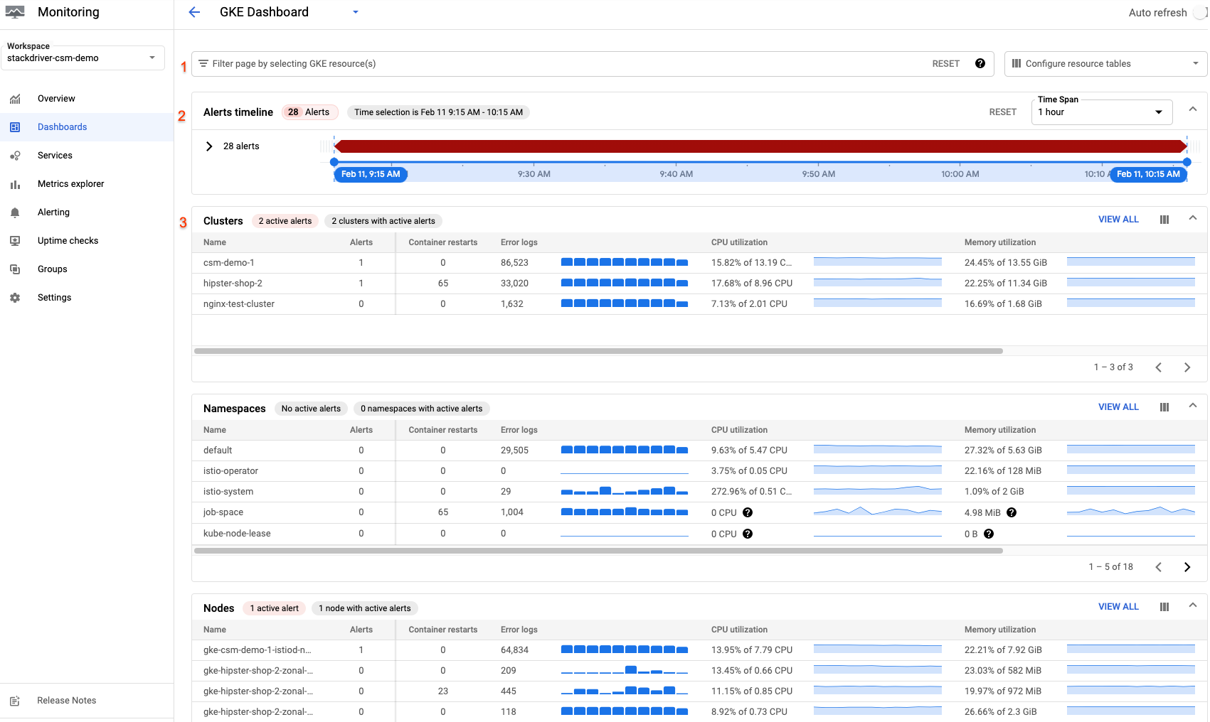 Display the Cloud Operations for GKE dashboard tabular view.