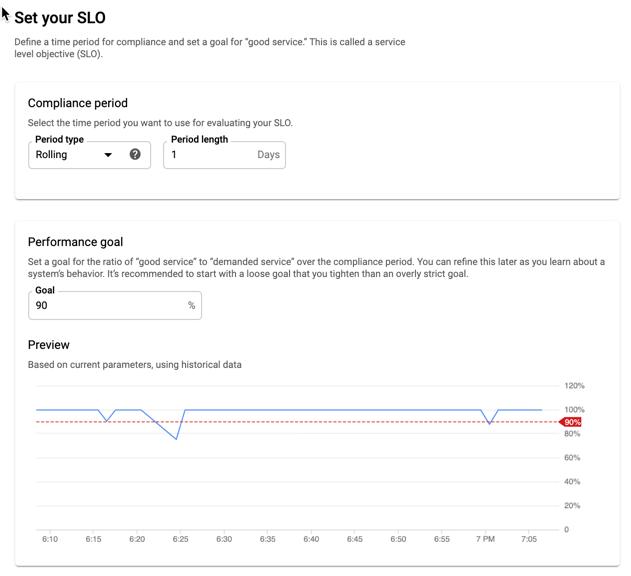 완료된 SLO는 이전 데이터 기반의 차트를 보여줍니다.