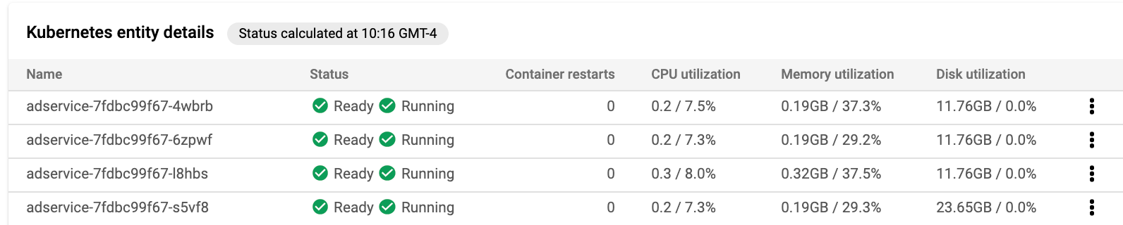 **Kubernetes entity details** shows information about the entities in the service.