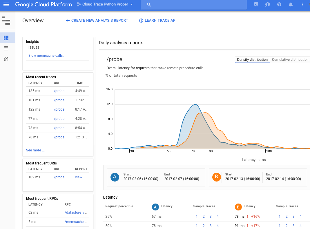 Stackdriver Trace overview page