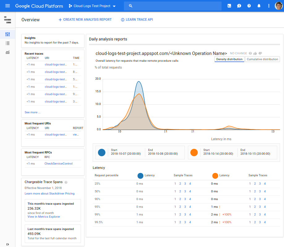 Stackdriver Trace overview page.