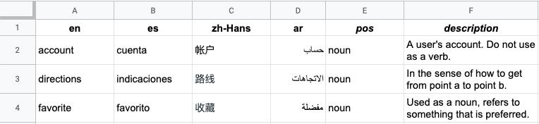 多言語の用語セット
