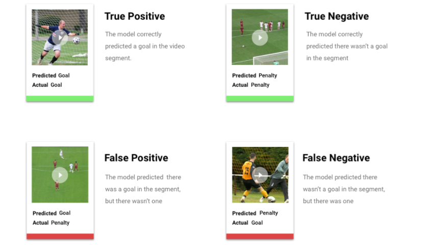 prediction outcomes