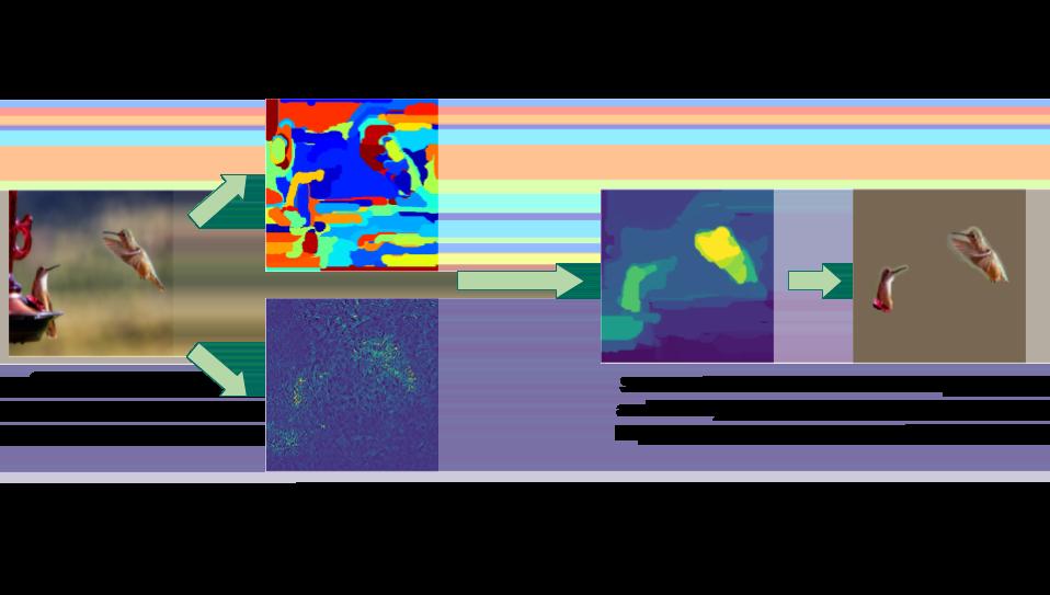 Imagens que mostram as etapas do algoritmo XRAI