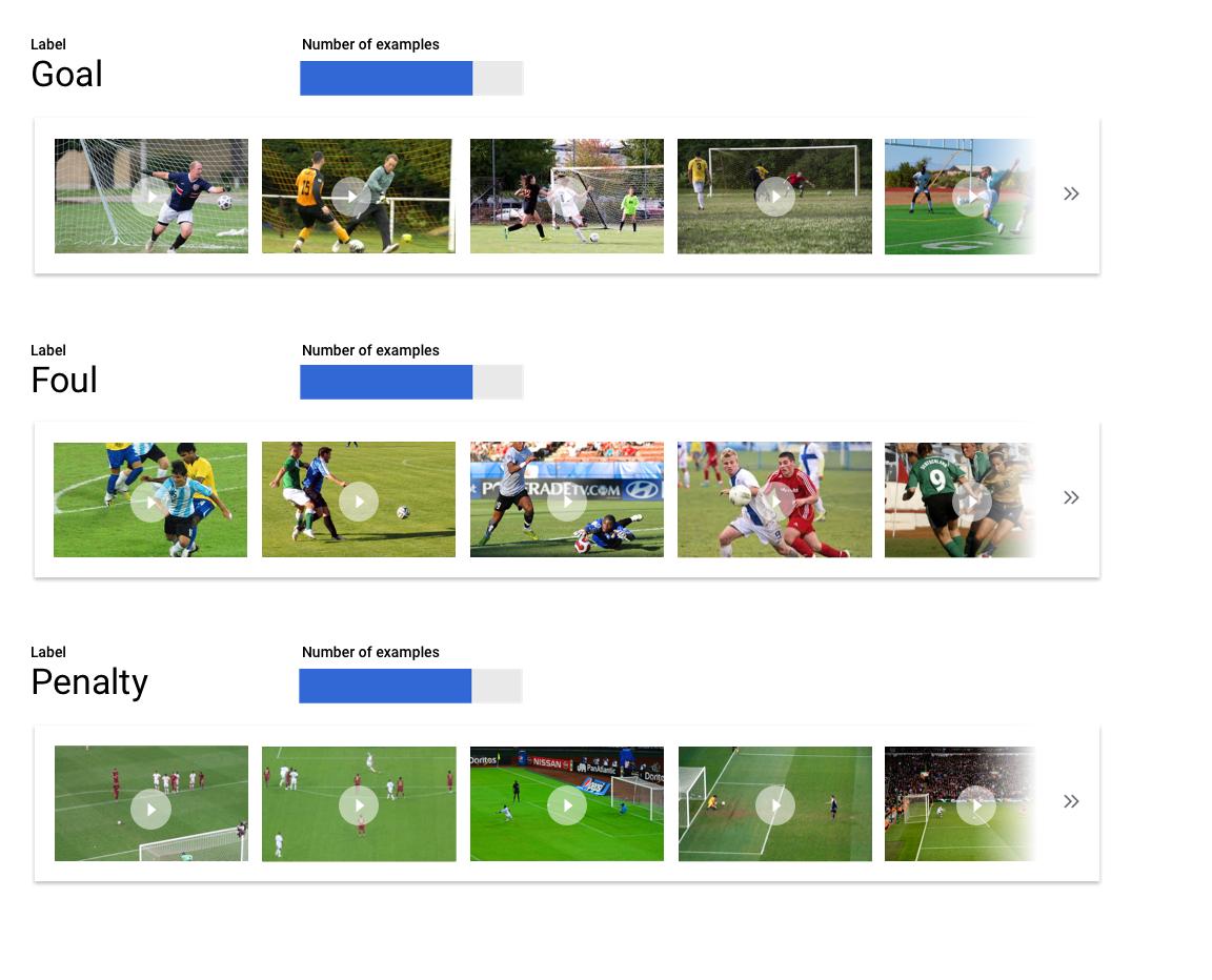 4가지 유형의 축구 동작에 대한 학습 이미지 사진