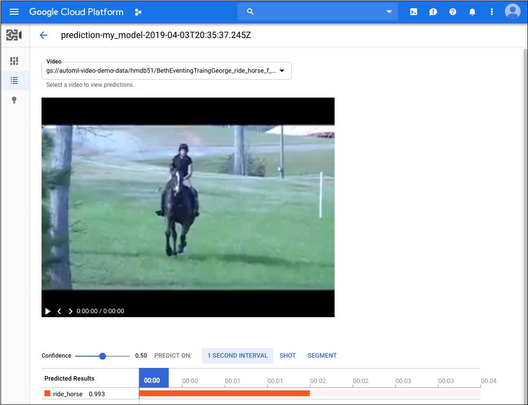 Resultados da predição do AutoML Video Intelligence