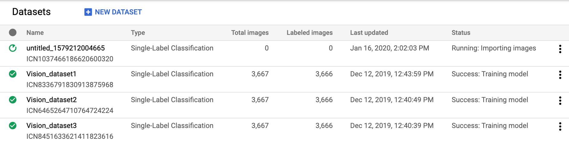 Página de la lista de conjuntos de datos