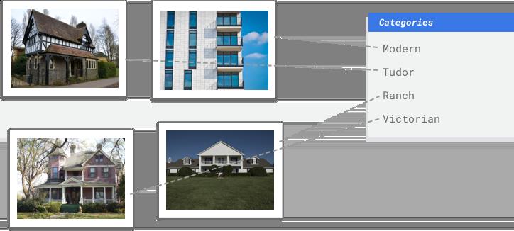 Beispielbilder für vier Arten von Baustilen