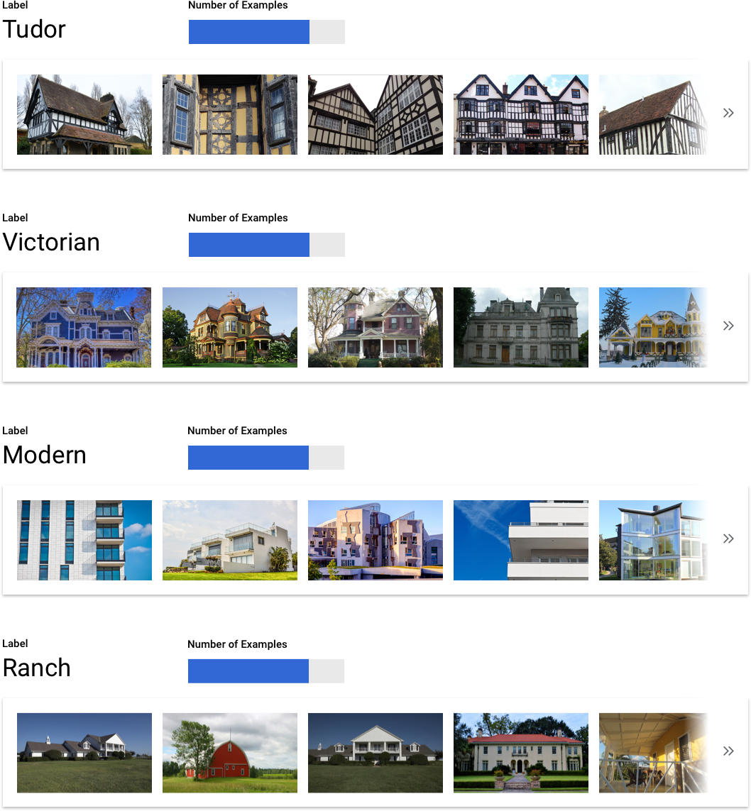 Foto de imágenes de entrenamiento para 4tipos de arquitectura