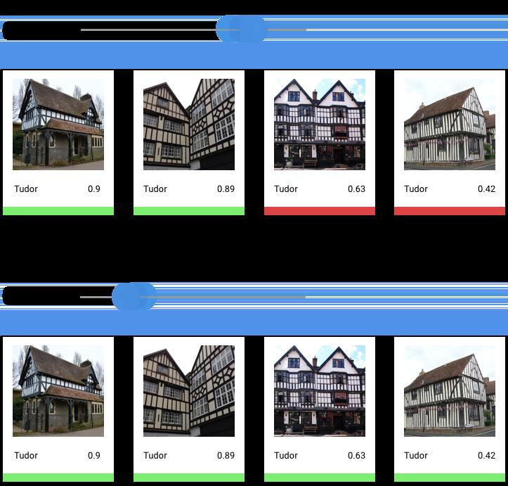 Imagen de umbral alto y pocas imágenes clasificadas, y umbral bajo y muchas imágenes clasificadas