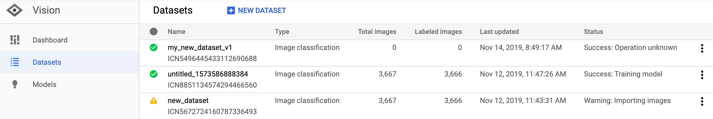 Page de la liste des ensemble de données