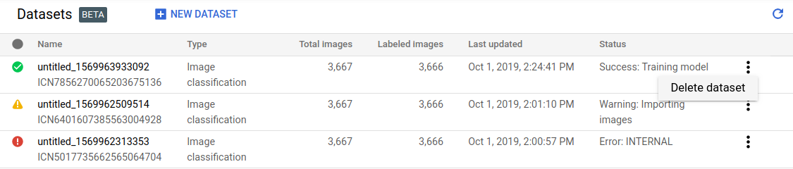 Página da lista de conjuntos de dados