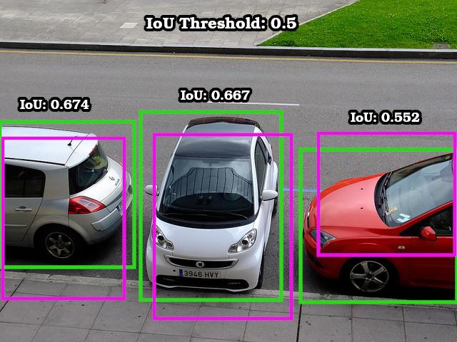 低いしきい値を設定した場合に車を囲む境界ボックス
