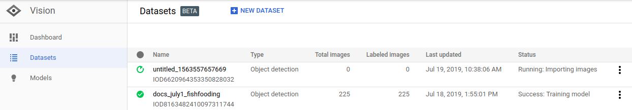 Seite mit den aufgelisteten Datasets