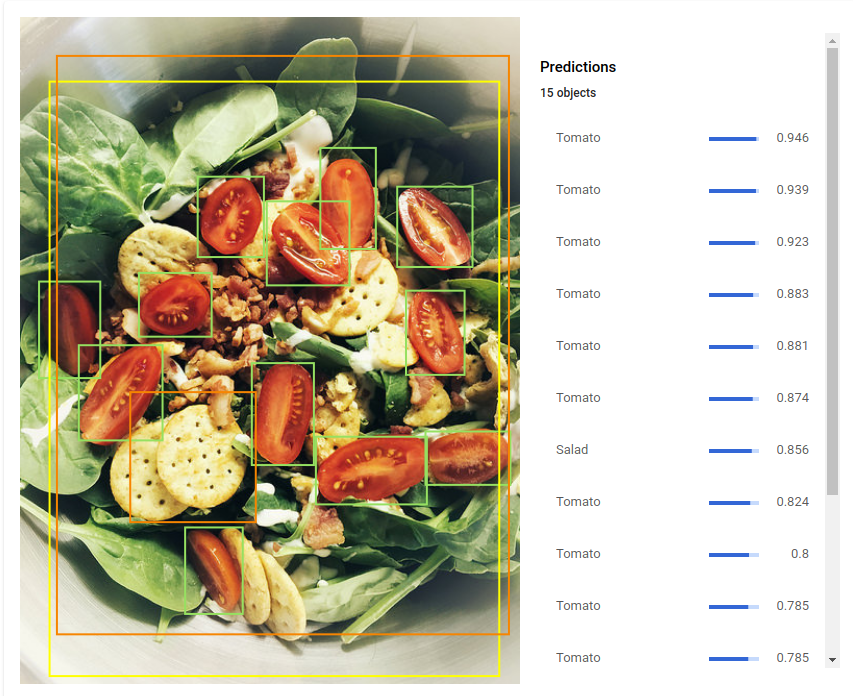 salad test image