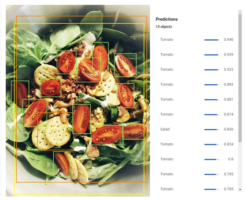 "Grafik: Testbild ""Salat"""