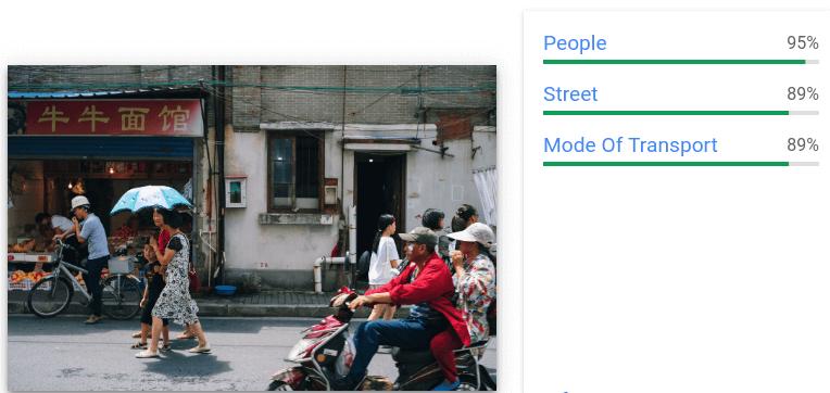 Imagem de uma rua de Xangai