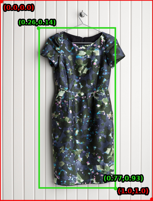 image with 3 dresses in cloud storage bucket