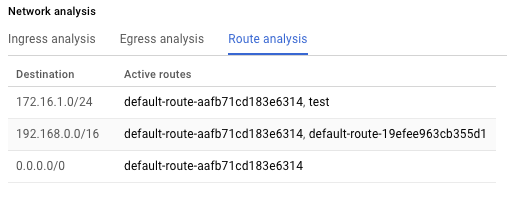 Effective routes for a VM instance (click to enlarge)